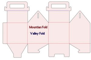 Fold Lines for milk carton small gift boxes